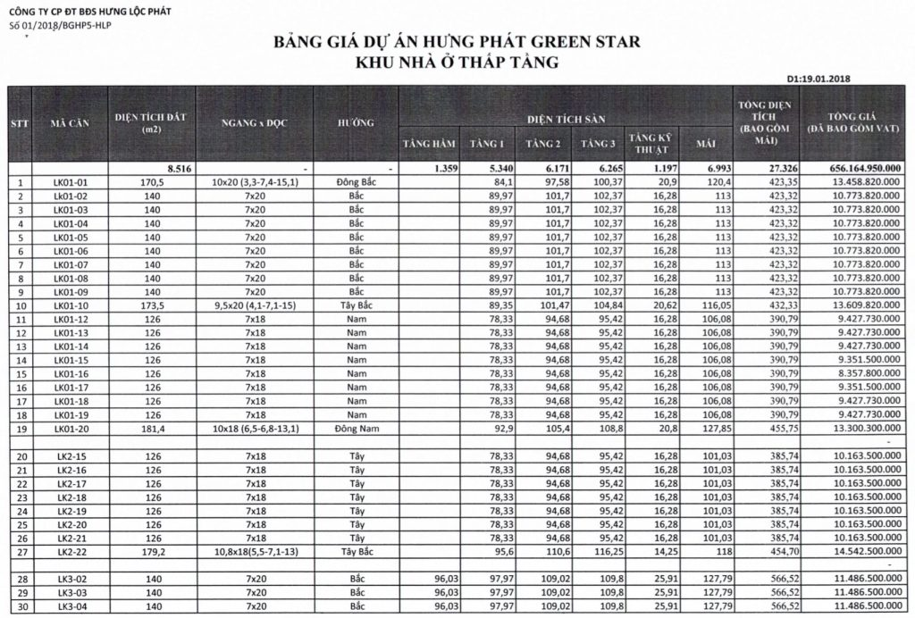 bảng giá dự án green star quận 7